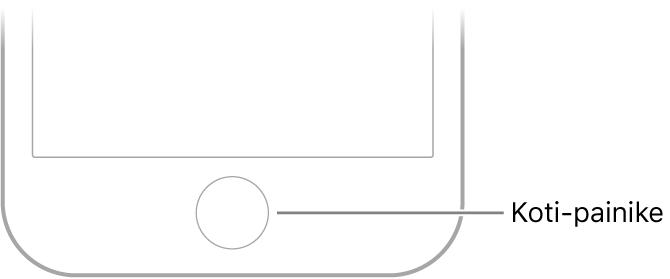 Koti-painike iPhonen alaosassa.