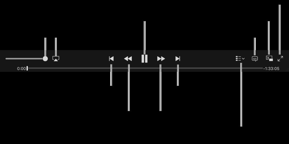 Commandes vidéo: volume, AirPlay, vidéo précédente, retour, lecture/pause, avance, vidéo suivante, sélecteur de chapitre (pour les films uniquement), sous-titres, Image dans l'image et plein écran.
