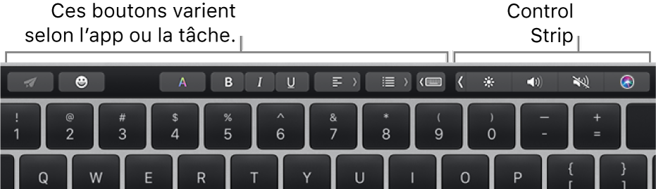 La TouchBar avec des boutons qui varient en fonction de l'app ou de la tâche à gauche et la ControlStrip condensée à droite.