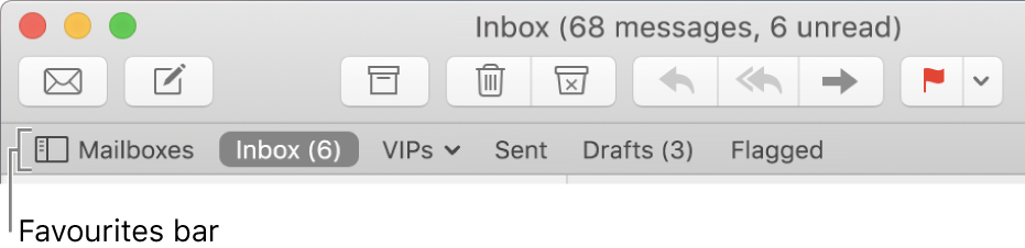 The Favourites bar showing the Mailboxes button and buttons for Inbox, VIPs, Sent, Drafts and Flagged mailboxes.