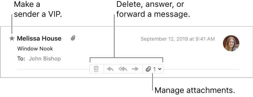 A message header showing a star next to the sender's name for making the sender a VIP, and buttons for deleting, answering, and forwarding a message and for managing attachments.