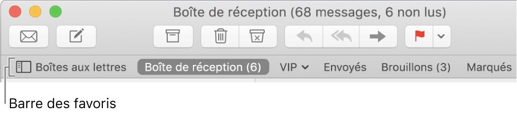 La barre des favoris comprenant le bouton Boîtes aux lettres et les boutons correspondant à la boîte de réception et aux boîtes VIP, Envoyés, Brouillons et Marqués.