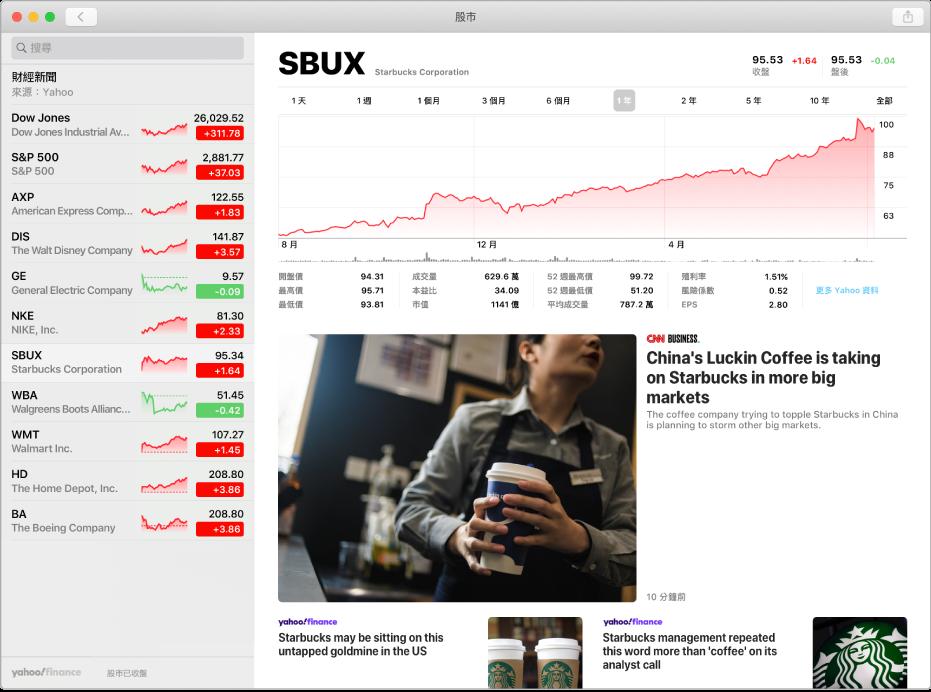 「股市」視窗,左方顯示選取一個股票代號的觀察列表,對應的圖表和新聞 Feed 在右方面板中。