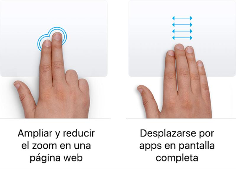 Ejemplos de gestos del trackpad para acercarse y alejarse de una página web y desplazarse entre apps a pantalla completa.