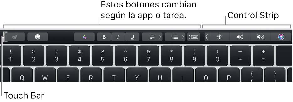La TouchBar en la parte superior del teclado, con botones que dependen de la app o tarea a la izquierda y, a la derecha, la ControlStrip contraída.