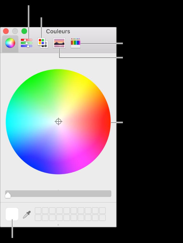 La fenêtre Couleurs. En haut de l'écran se trouve une barre d'outils, qui comporte des boutons pour la barre de défilement des couleurs, les palettes de couleur, les palettes d'image et les crayons. Dans le milieu de la fenêtre se trouve la roue de couleur. La roue de couleur se trouve dans le coin inférieur gauche.