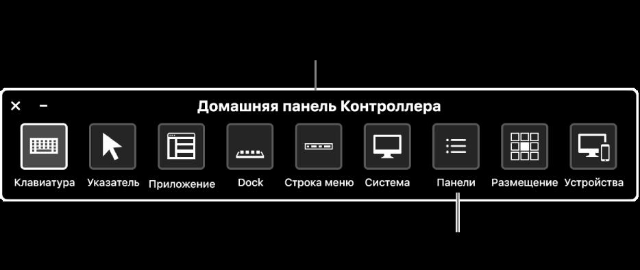 Домашняя панель Виртуального контроллера содержит кнопки для управления (слева направо) клавиатурой, указателем, приложениями, Dock, строкой меню, системными элементами управления, индивидуальными панелями, положением экрана идругими устройствами.