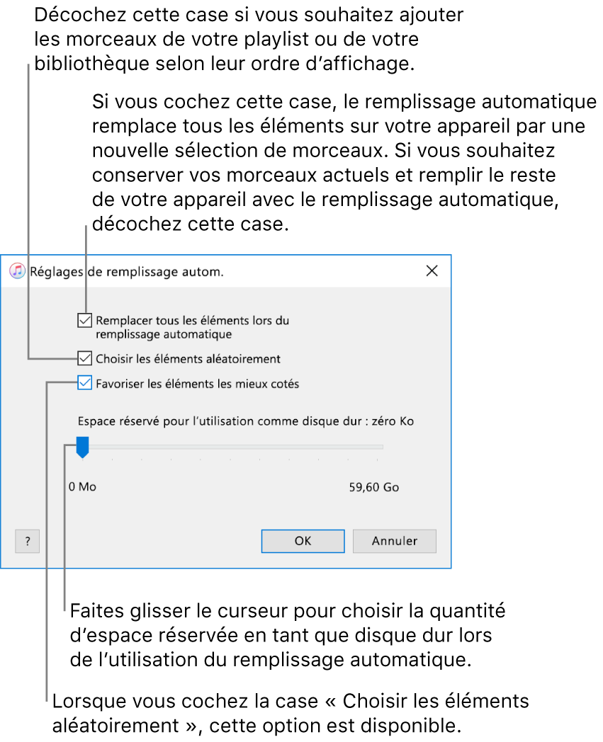 La zone de dialogue de réglages de remplissage automatique affichant quatre options, de haut en bas. Si vous avez de la musique sur votre appareil et souhaitez que le remplissage automatique remplace tous les éléments avec de nouveaux morceaux, sélectionnez l'option «Remplacer tous les éléments lors du remplissage automatique». Sinon, désélectionnez cette option pour remplir l'espace restant sur votre appareil. Pour ajouter des morceaux dans l'ordre où ils apparaissent dans votre bibliothèque ou dans la playlist sélectionnée, décochez l'option «Choisir les éléments aléatoirement». L'option suivante, «Favoriser les éléments les mieux cotés», n'est disponible que lorsque vous sélectionnez l'option «Choisir les éléments aléatoirement». Si vous voulez conserver de l'espace à utiliser en tant que disque dur, réglez le curseur pour définir la capacité du disque.