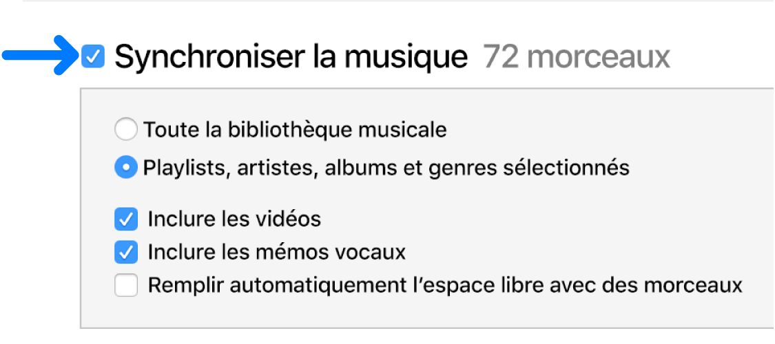 L'option Synchroniser la musique en haut à gauche est sélectionnée avec des options permettant de synchroniser l'intégralité de votre bibliothèque ou uniquement les éléments sélectionnés.