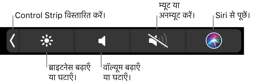 समेटे गए Control Strip में बटन, बाएँ से दाएँ शामिल होते हैं, Control Strip को फैलाने के लिए, डिस्प्ले ब्राइटनेस और वॉल्यूम को बढ़ाएँ या घटाएँ, म्यूट या अनम्यूट करें और Siri से पूछें।