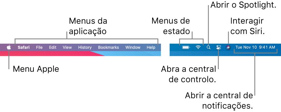 A barra de menus. À esquerda encontram-se os menus da Apple e das aplicações. À direita encontram-se os menus de estado, o Spotlight, a central de controlo, Siri e a central de notificações.