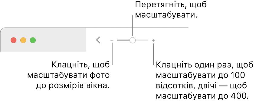 Панель інструментів з елементами керування масштабом.