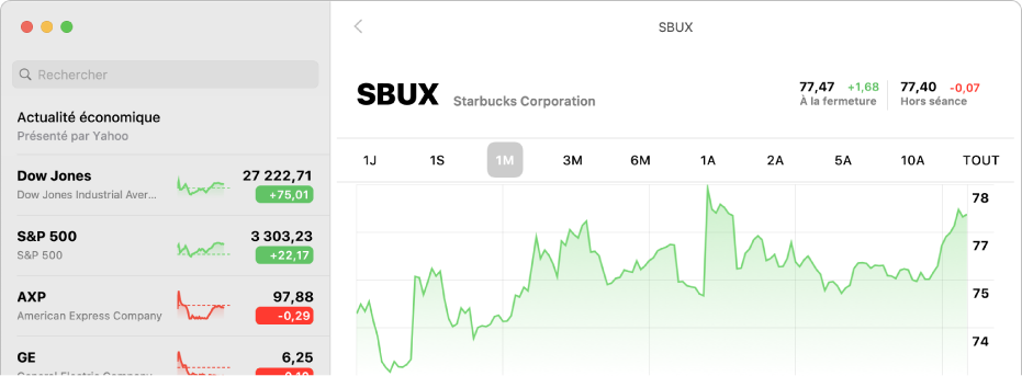 Fenêtre Bourse affichant un graphique avec deux années de données pour un symbole d'action.