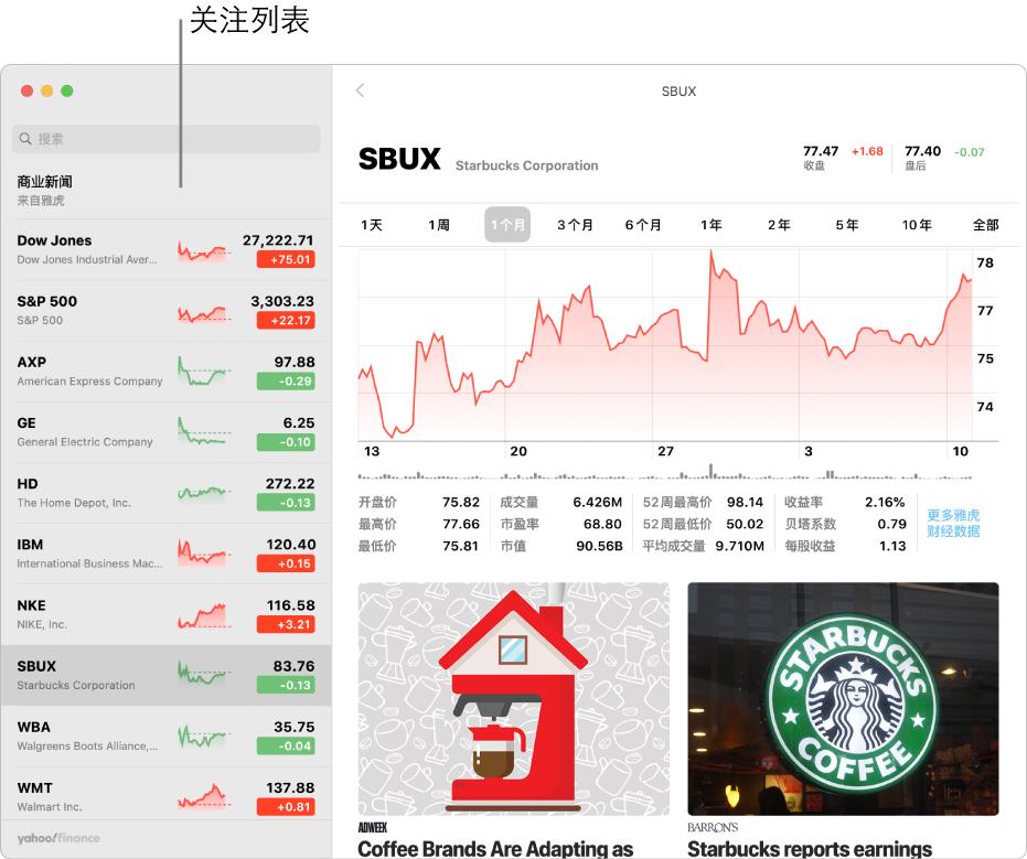 """""""股市""""窗口的左侧显示关注列表,其中股票代码已选定,右侧显示有关所选代码的信息。"""