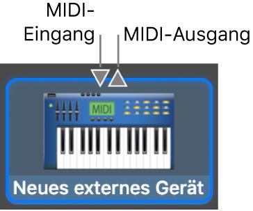 Die MIDI-In- und MIDI-Out-Verbindungen oben im Symbol für ein neues externes Gerät
