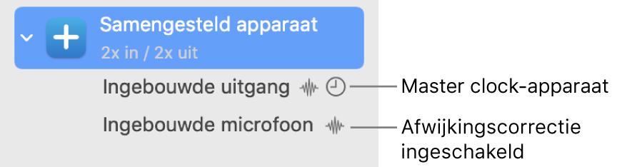 Gecombineerde audioapparaten creëren een samengesteld apparaat.