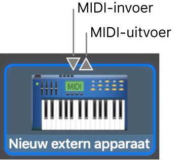 De 'MIDI in'- en 'MIDI uit'-connectors boven het symbool voor een nieuw extern apparaat.