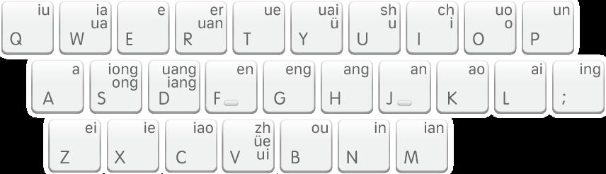 The Shuangpin keyboard layout, Weiruan.