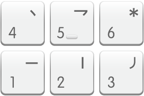 The Stroke numeric keypad key mapping.