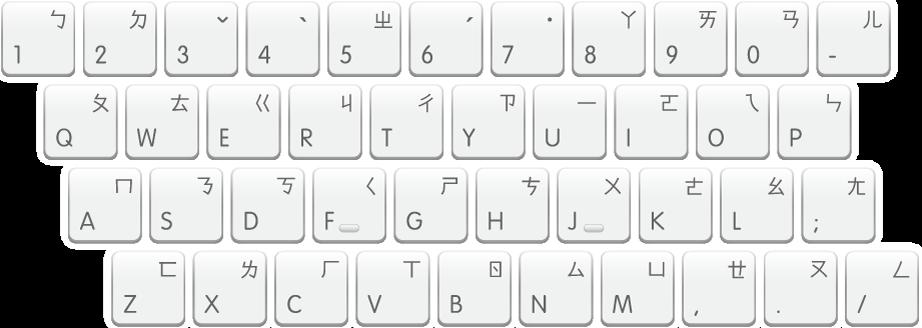 The Zhuyin keyboard layout.