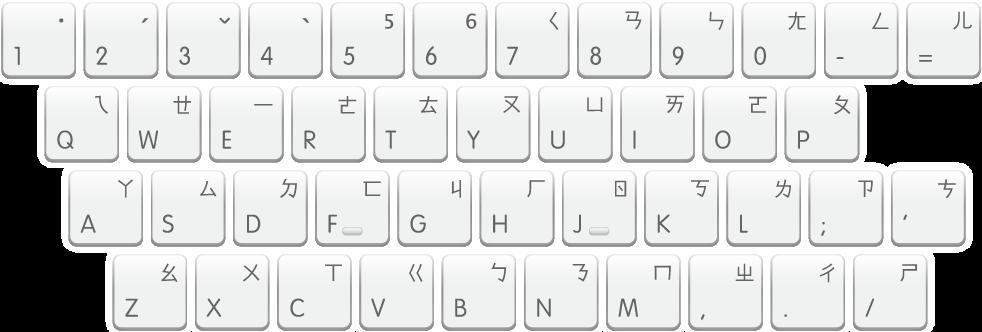 The Zhuyin - Eten keyboard layout.
