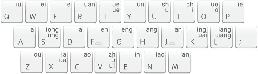 The Shuangpin keyboard layout, Xiaohe.