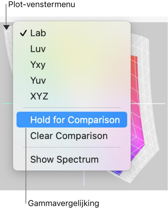 Het lab-plotvenstermenu verschijnt linksbovenin.