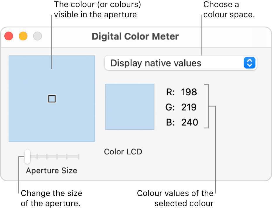 The Digital Colour Meter window, showing the colour selected in the aperture to the left, the colour space pop-up menu, the colour values and the Aperture Size slider.