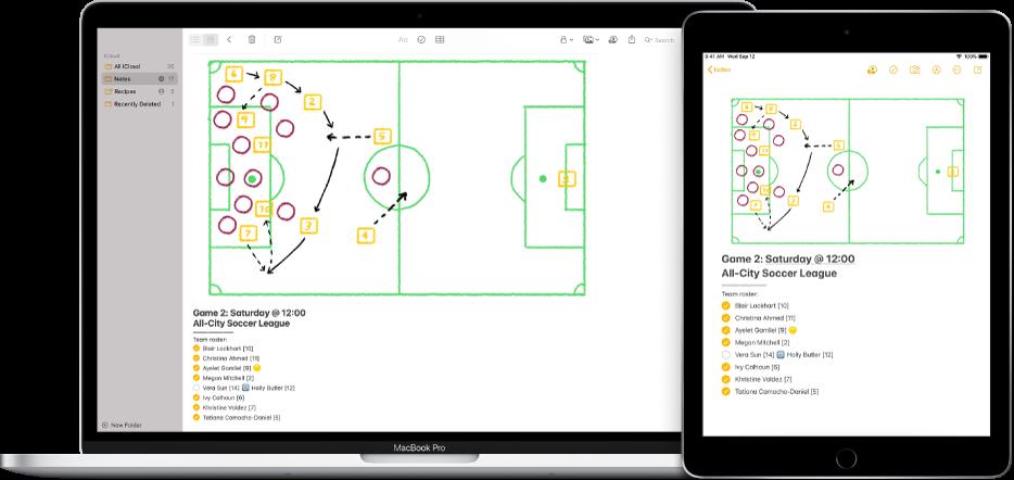 Mac oraz iPad wyświetlające tę samą notatkę ziCloud.