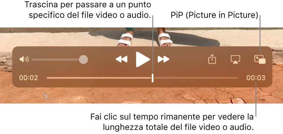 """Controlli di riproduzione di QuickTime Player. Nella parte superiore sono disponibili il controllo del volume, nonché i pulsanti Riavvolgi, Riproduci/Pausa e """"Avanti veloce"""". Nella parte inferiore è disponibile la testina di riproduzione che puoi trascinare per passare in un punto specifico del file. Il tempo rimanente del file viene visualizzato in basso a destra."""