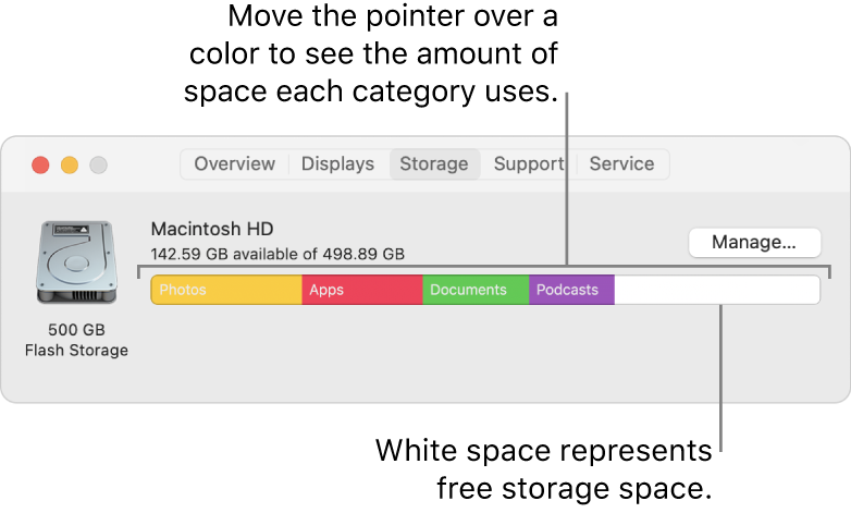 Move the pointer over a color to see the amount of space each category uses. White space represents free storage space.