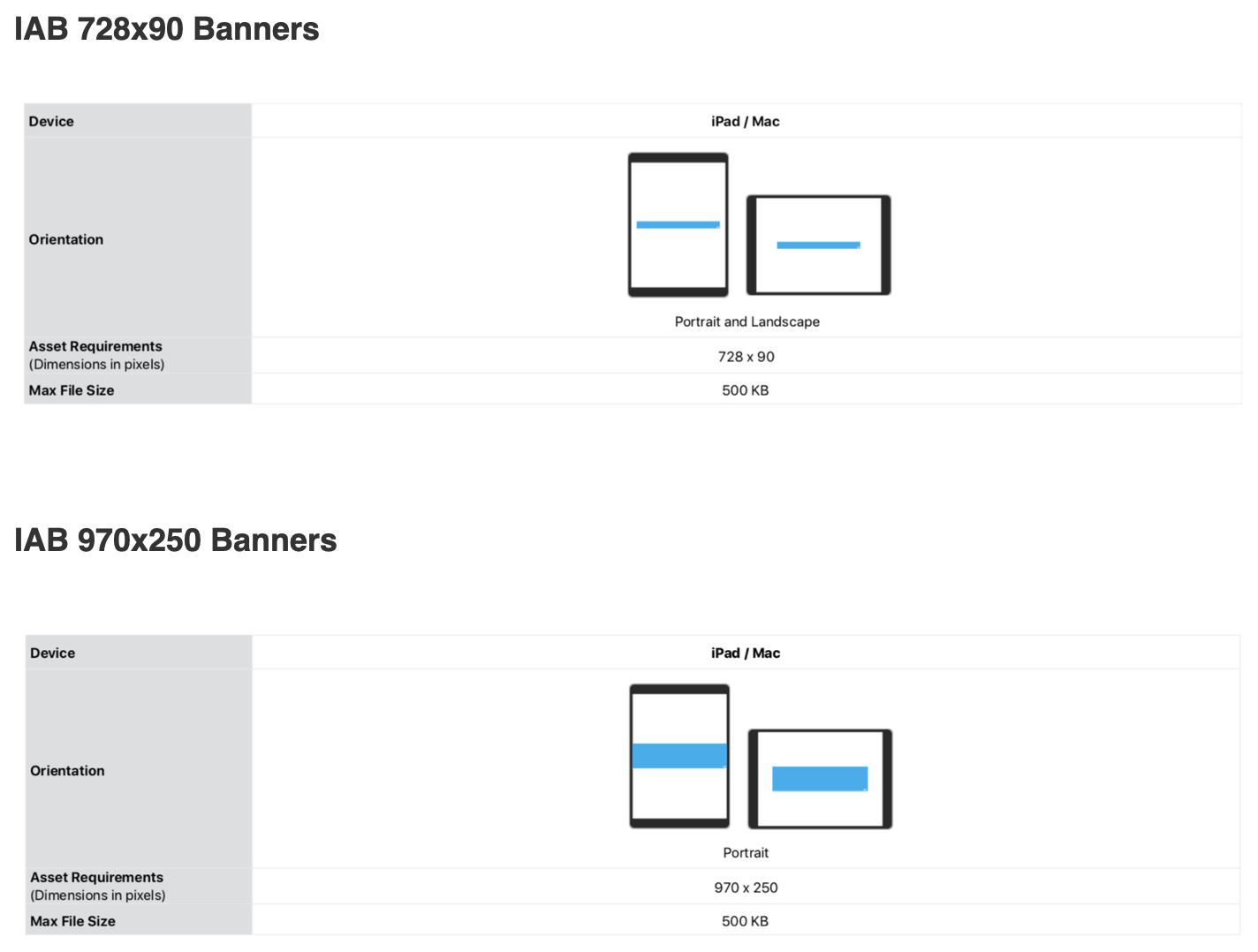 IAB banner sizes 3