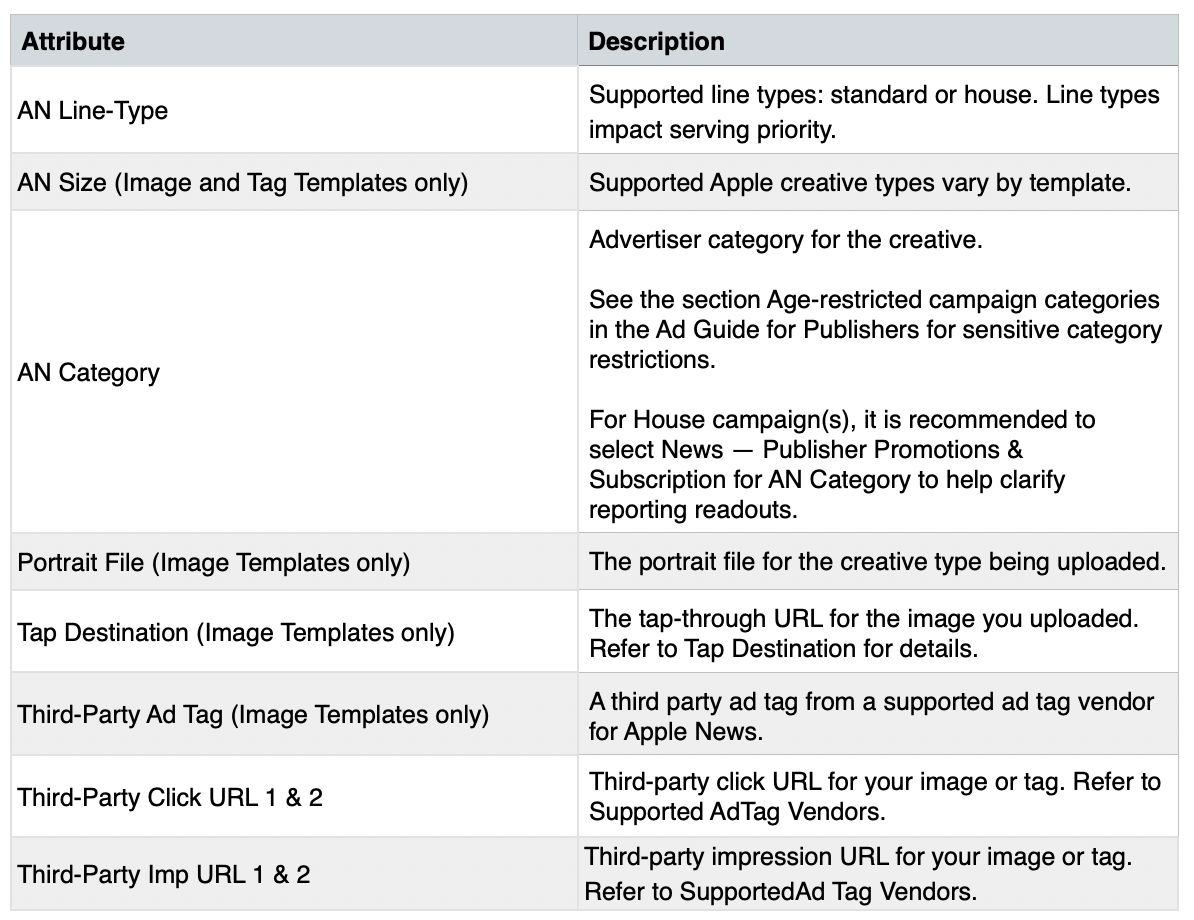 Creative Template Attribute Definitions table