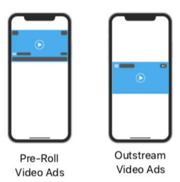 supported video ads