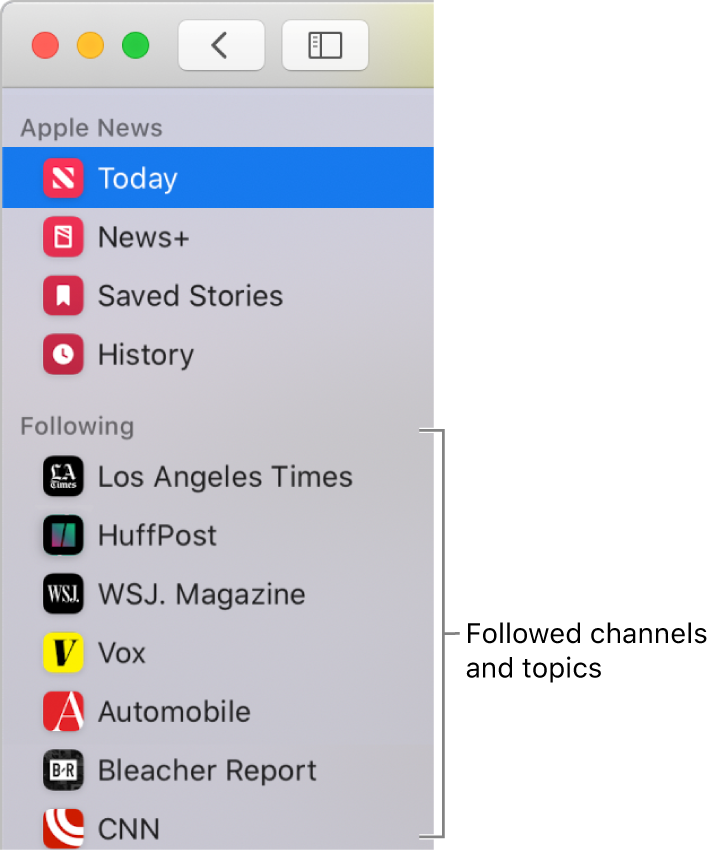 The sidebar showing followed channels and topics.
