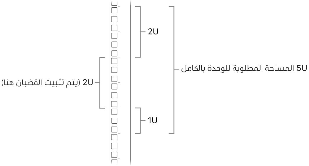 جانب وحدة الرفوف، وتظهر الوحدات المطلوبة لتركيب الـMacPro.