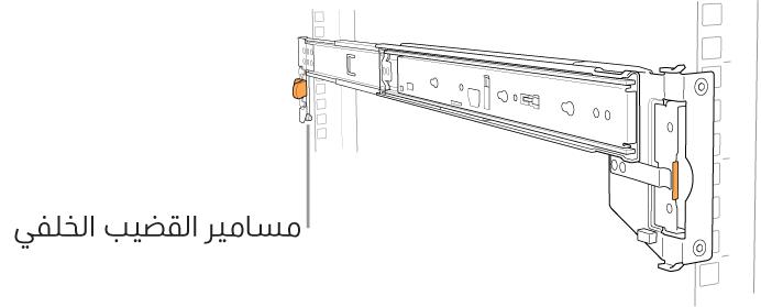 تجميعة قضبان، مع توضيح موقع مسامير القضيب الخلفية.