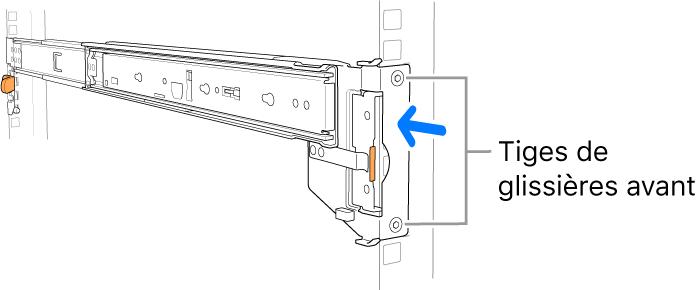 Une glissière illustrant l'emplacement des tiges du rail avant.