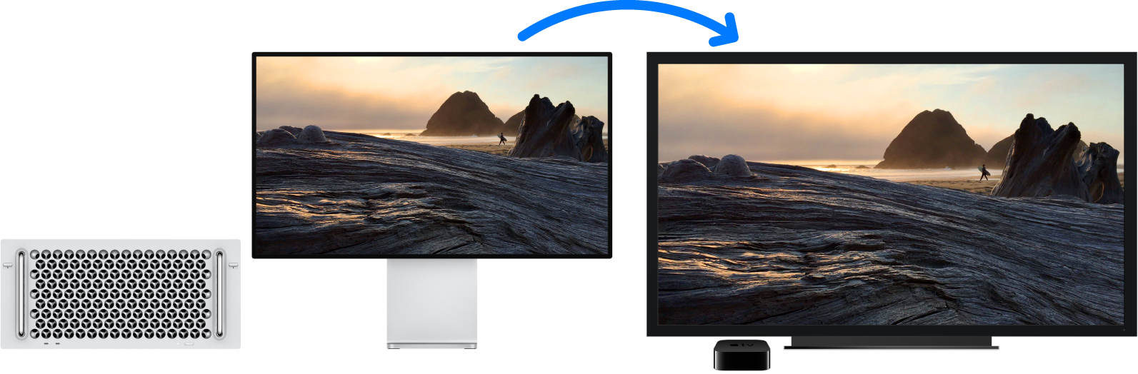 MacPro שהתוכן שלו משוקף על מסך HDTV גדול באמצעות AppleTV.