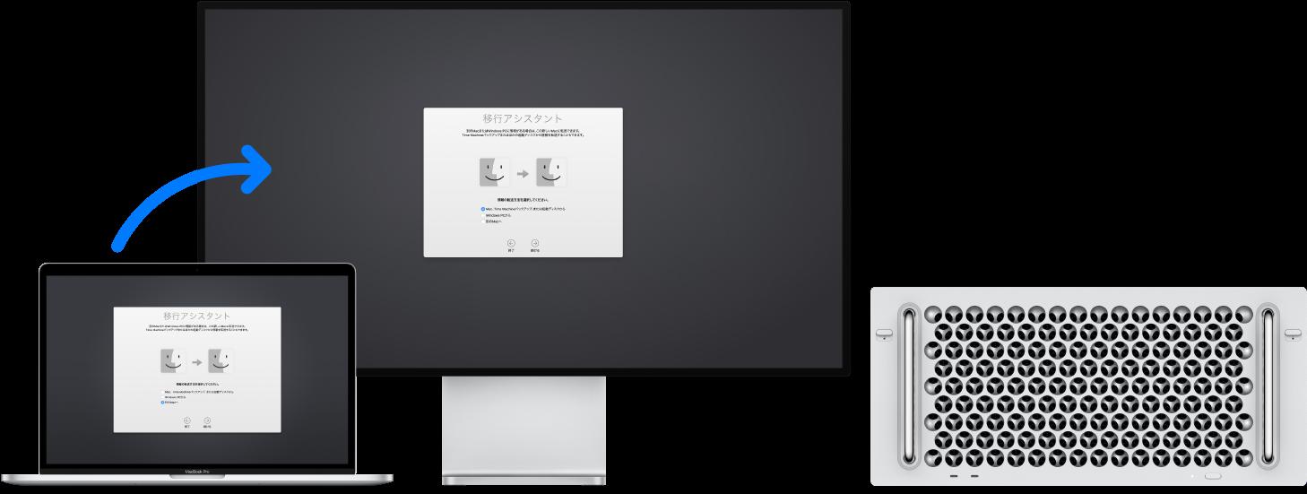 移行アシスタント画面が表示されたMacBook。接続先はMac Proで、ここでも移行アシスタント画面が開いています。