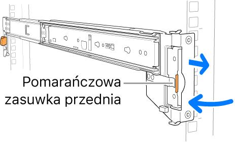 Szyna montażowa ilustrująca położenie przedniej dźwigni.