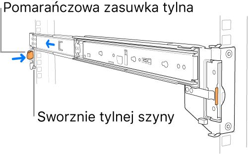 Szyna montażowa ilustrująca położenie sworzni tylnej części szyny oraz dźwigni.