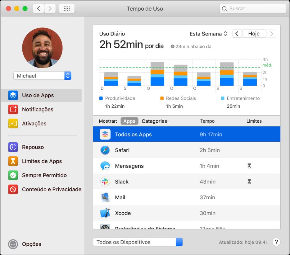 Uma janela do Tempo de Uso mostrando o tempo gasto com vários apps.