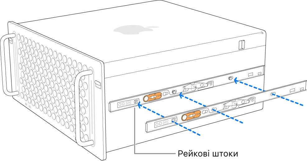 Mac Pro, до боку якого приєднується внутрішня рейка.
