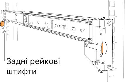 Зображення задніх рейкових штифтів на рейковій збірці.