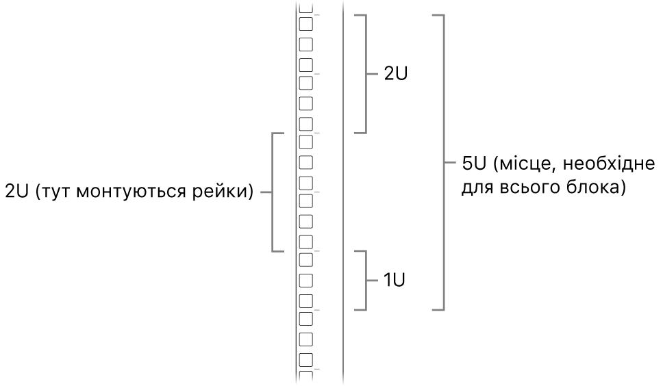 Стелаж збоку та блоки, які необхідні для монтажу MacPro.