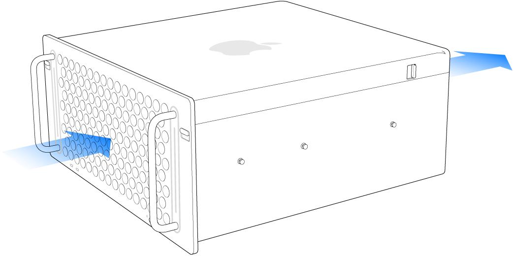 Ілюстрація того, як повітря циркулює від передньої стінки MacPro до задньої.