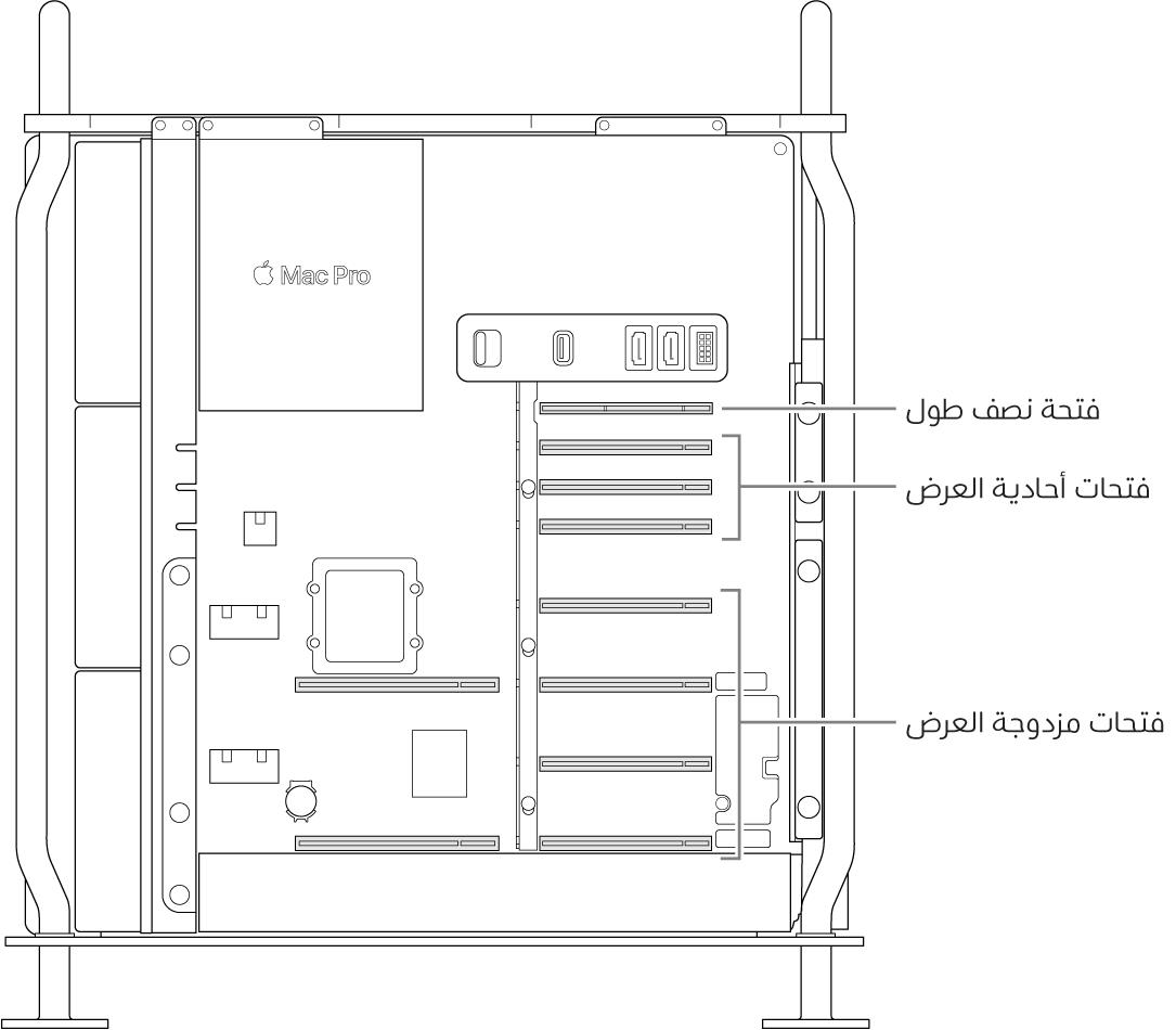 الـMacPro مفتوح من الجانب، مع وسائل شرح توضح أماكن الفتحات مزدوجة العرض والفتحات أحادية العرض والفتحة نصفية الطول.