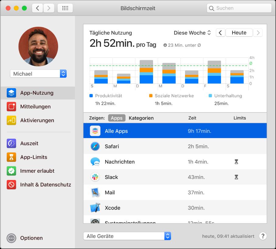 Ein Bildschirmzeit-Fenster mit der mit verschiedenen Apps brachten Zeit