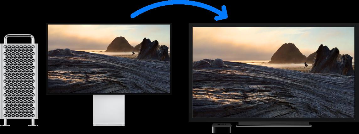 Ένα Mac Pro με το περιεχόμενό του να κατοπτρίζεται σε μια μεγάλη τηλεόραση HDTV μέσω ενός AppleTV.